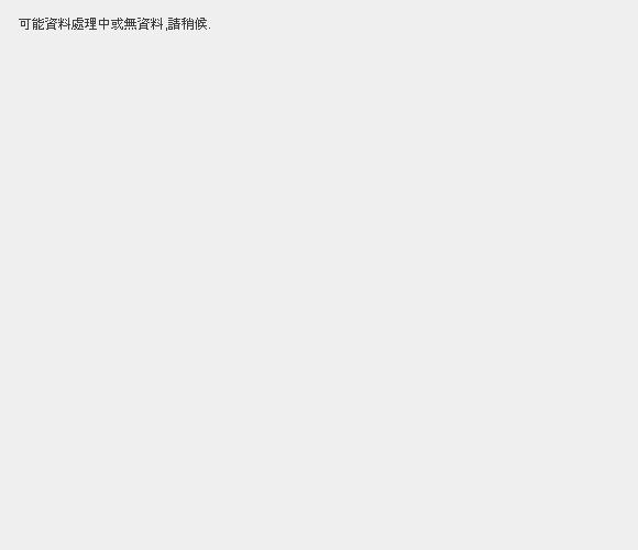 鎧勝 - KY 當日走勢圖